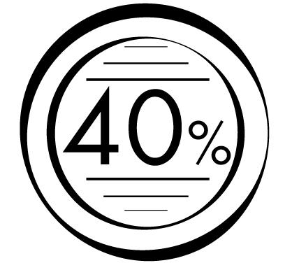 Descuentos del 40% en todos los productos de Jocca Shop
